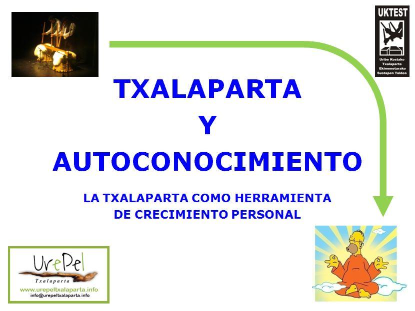 Portada del Método de Txalaparta y Autoconocimiento